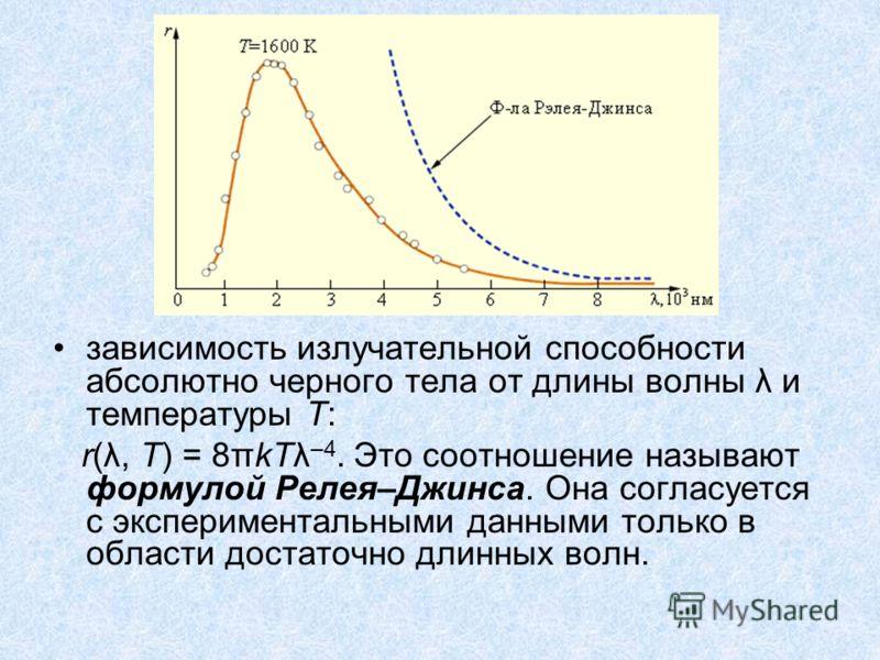 зависимость излучательной способности абсолютно черного тела от длины волны λ и температуры T: r(λ, T) = 8πkTλ –4. Это соотношение называют формулой Релея–Джинса. Она согласуется с экспериментальными данными только в области достаточно длинных волн.