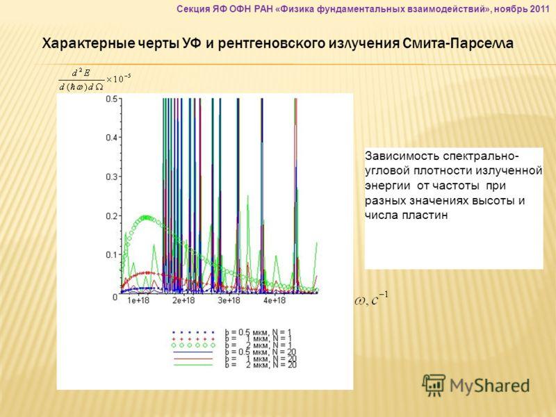 Характерные черты УФ и рентгеновского излучения Смита-Парселла Секция ЯФ ОФН РАН «Физика фундаментальных взаимодействий», ноябрь 2011 Зависимость спектрально- угловой плотности излученной энергии от частоты при разных значениях высоты и числа пластин