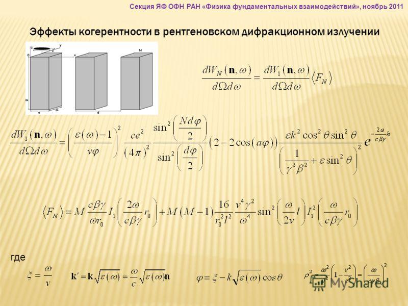 Эффекты когерентности в рентгеновском дифракционном излучении Секция ЯФ ОФН РАН «Физика фундаментальных взаимодействий», ноябрь 2011 где