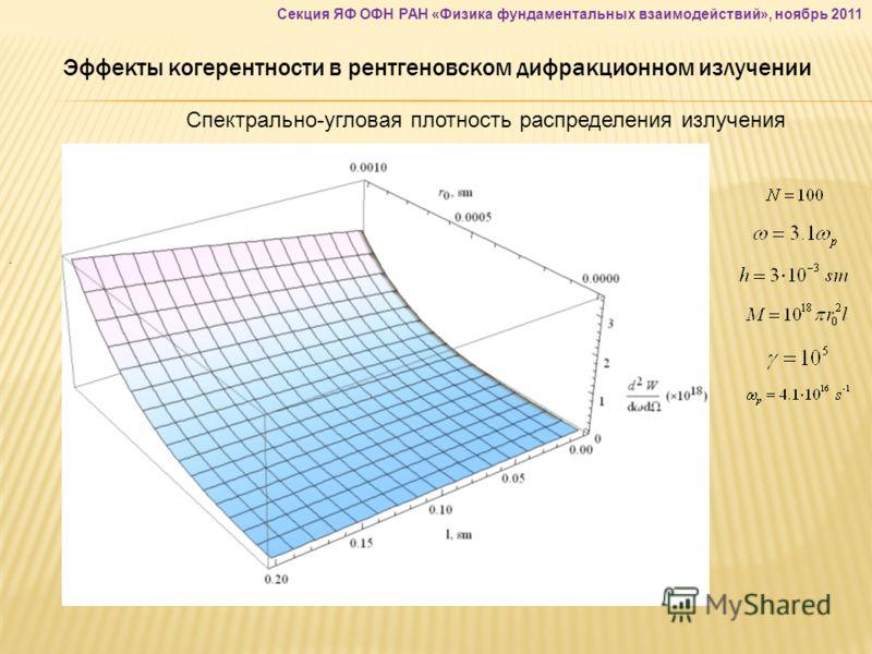 Эффекты когерентности в рентгеновском дифракционном излучении Спектрально-угловая плотность распределения излучения.