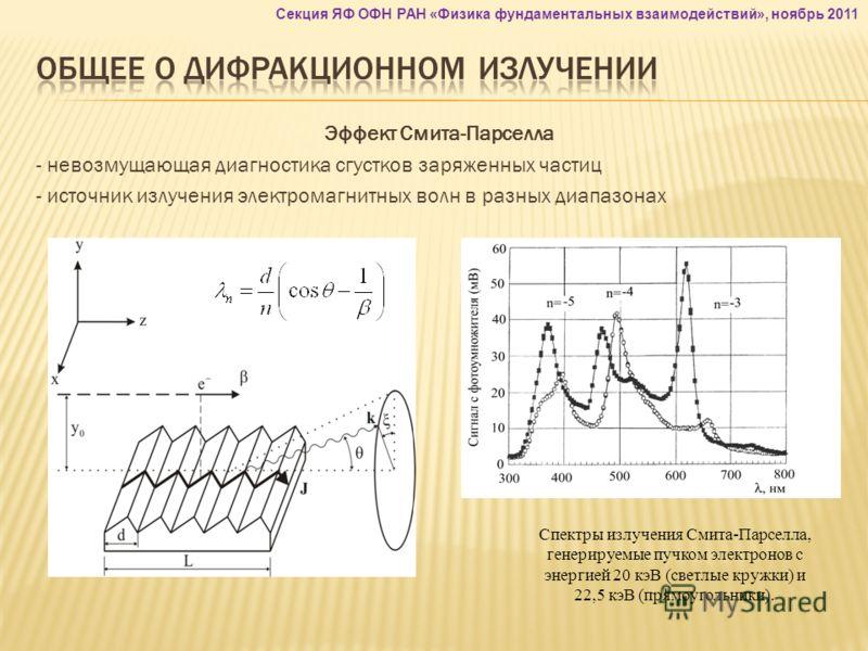 Эффект Смита-Парселла - невозмущающая диагностика сгустков заряженных частиц - источник излучения электромагнитных волн в разных диапазонах Секция ЯФ ОФН РАН «Физика фундаментальных взаимодействий», ноябрь 2011 Спектры излучения Смита-Парселла, генер