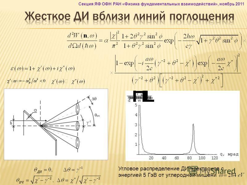 Угловое распределение ДИ электронов с энергией 5 ГэВ от углеродной мишени Секция ЯФ ОФН РАН «Физика фундаментальных взаимодействий», ноябрь 2011