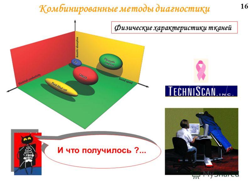 Соноэластографическая реконструкция 15 Соноэластография и эхоскопия Рак щитовидной железы Уже работает... HITACHI EUB-8500
