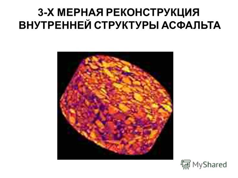3-Х МЕРНАЯ РЕКОНСТРУКЦИЯ ВНУТРЕННЕЙ СТРУКТУРЫ АСФАЛЬТА