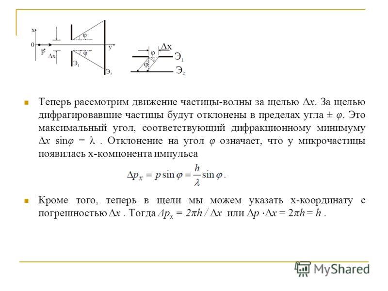 Теперь рассмотрим движение частицы-волны за щелью Δх. За щелью дифрагировавшие частицы будут отклонены в пределах угла ± φ. Это максимальный угол, соответствующий дифракционному минимуму Δx sinφ = λ. Отклонение на угол φ означает, что у микрочастицы