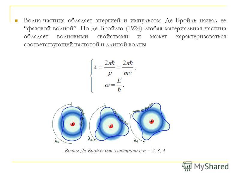 Волна-частица обладает энергией и импульсом. Де Бройль назвал ее фазовой волной. По де Бройлю (1924) любая материальная частица обладает волновыми свойствами и может характеризоваться соответствующей частотой и длиной волны Волны Де Бройля для электр