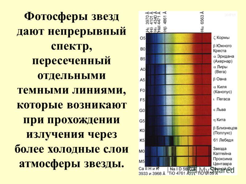 Фотосферы звезд дают непрерывный спектр, пересеченный отдельными темными линиями, которые возникают при прохождении излучения через более холодные слои атмосферы звезды.