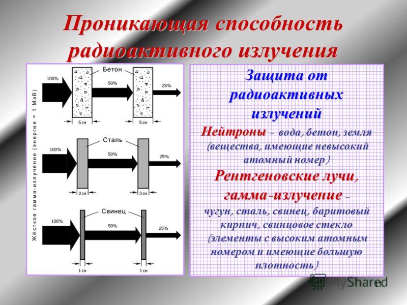 11 Проникающая способность радиоактивного излучения Защита от радиоактивных излучений Нейтроны – вода, бетон, земля ( вещества, имеющие невысокий атомный номер ) Рентгеновские лучи, гамма - излучение – чугун, сталь, свинец, баритовый кирпич, свинцово