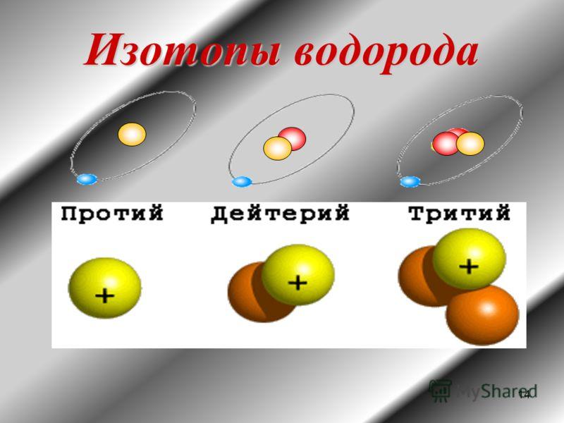 14 Изотопы водорода