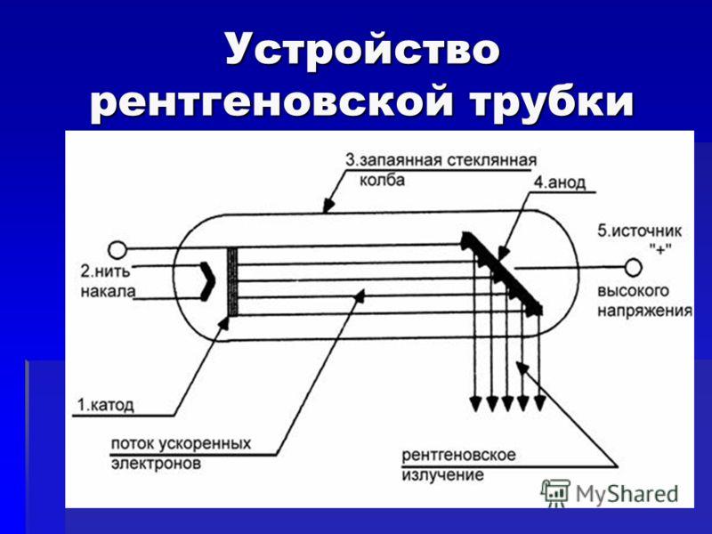 Устройство рентгеновской трубки