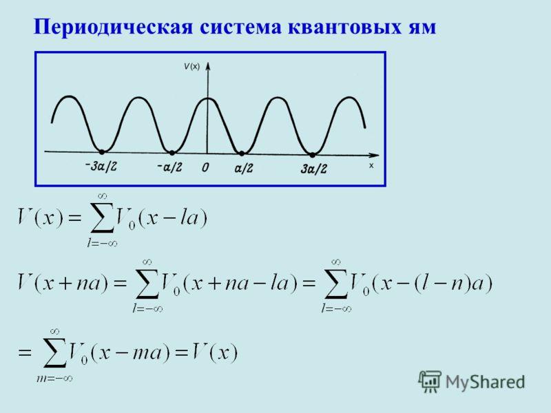 Периодическая система квантовых ям