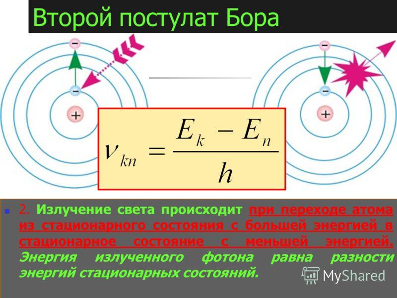 Второй постулат Бора 2. Излучение света происходит при переходе атома из стационарного состояния с большей энергией в стационарное состояние с меньшей энергией. Энергия излученного фотона равна разности энергий стационарных состояний.