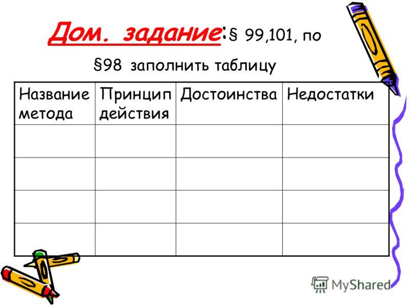 Дом. задание: § 99,101, по §98 заполнить таблицу Название метода Принцип действия ДостоинстваНедостатки