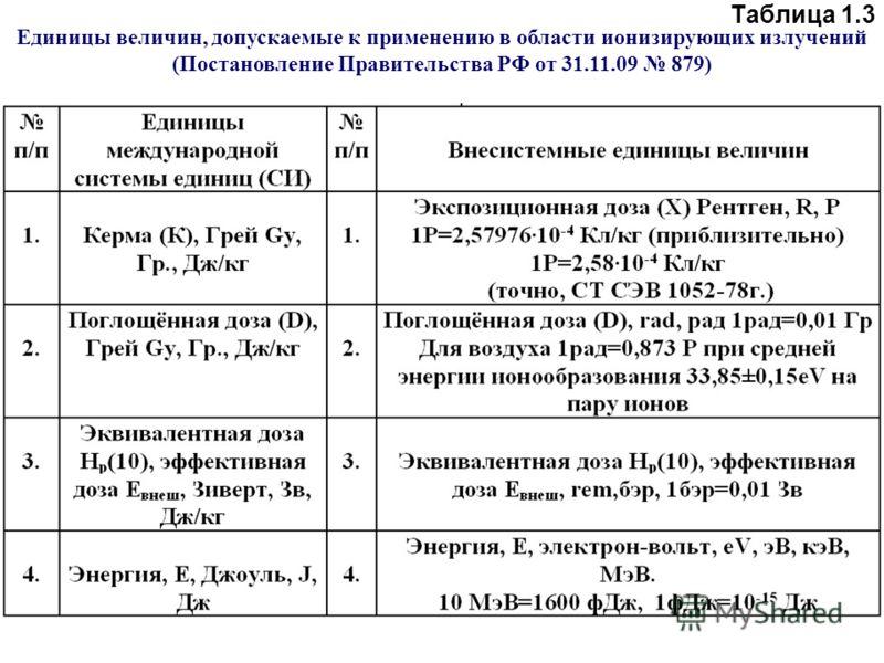 Таблица 1.3 Единицы величин, допускаемые к применению в области ионизирующих излучений (Постановление Правительства РФ от 31.11.09 879)