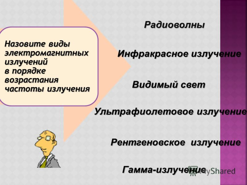 Назовите виды электромагнитных излучений в порядке возрастания частоты излучения Гамма-излучение Радиоволны Рентгеновское излучение Инфракрасное излучение Ультрафиолетовое излучение