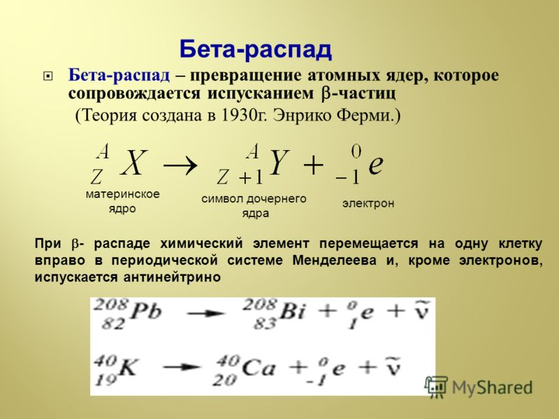 Бета - распад – превращение атомных ядер, которое сопровождается испусканием - частиц ( Теория создана в 1930 г. Энрико Ферми.) материнское ядро символ дочернего ядра электрон Бета-распад При - распаде химический элемент перемещается на одну клетку в