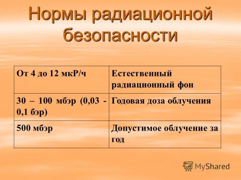 Нормы радиационной безопасности От 4 до 12 мкР/чЕстественный радиационный фон 30 – 100 мбэр (0,03 - 0,1 бэр) Годовая доза облучения 500 мбэрДопустимое облучение за год