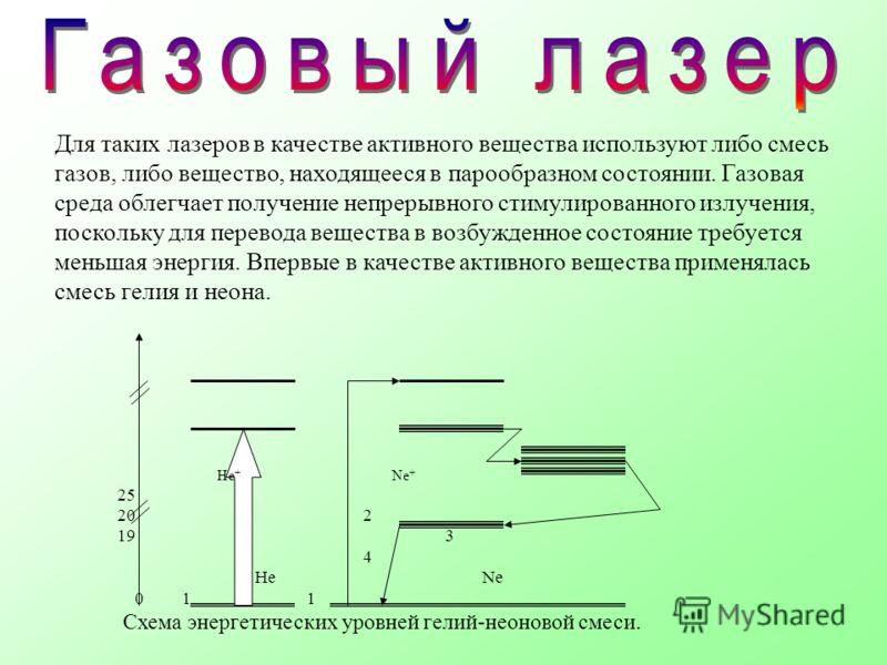 Для таких лазеров в качестве активного вещества используют либо смесь газов, либо вещество, находящееся в парообразном состоянии. Газовая среда облегчает получение непрерывного стимулированного излучения, поскольку для перевода вещества в возбужденно