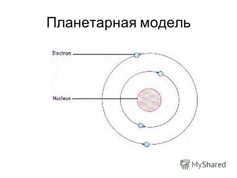 Планетарная модель