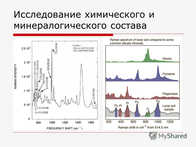 Исследование химического и минералогического состава