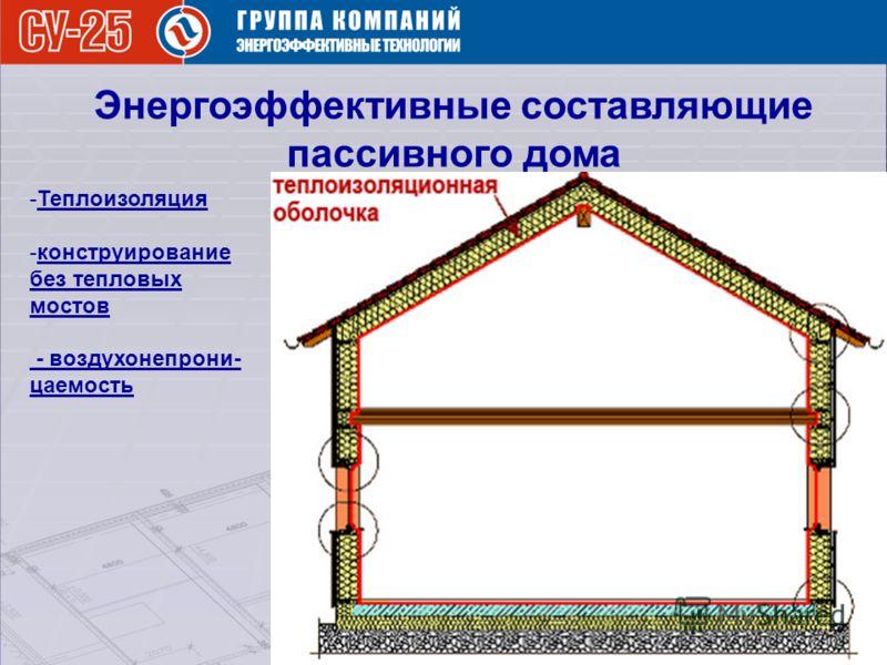 Энергоэффективные составляющие пассивного дома -Теплоизоляция -конструирование без тепловых мостов - воздухонепрони- цаемость