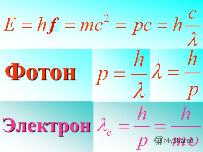 Электрон Фотон f