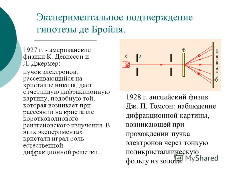 Экспериментальное подтверждение гипотезы де Бройля. 1927 г. - американские физики К. Девиссон и Л. Джермер: пучок электронов, рассеивающийся на кристалле никеля, дает отчетливую дифракционную картину, подобную той, которая возникает при рассеянии на
