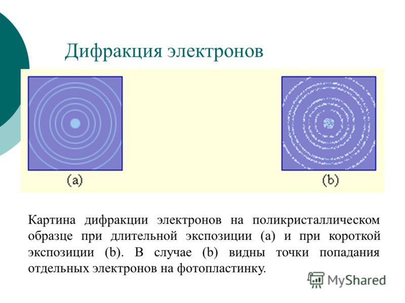 Дифракция электронов Картина дифракции электронов на поликристаллическом образце при длительной экспозиции (a) и при короткой экспозиции (b). В случае (b) видны точки попадания отдельных электронов на фотопластинку.