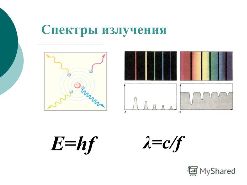 Спектры излучения E=hf λ=c/f