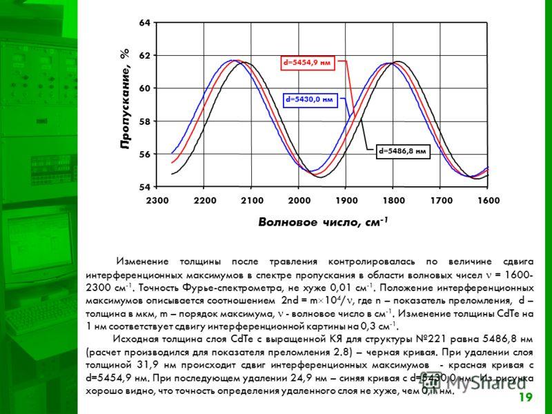 19 Изменение толщины после травления контролировалась по величине сдвига интерференционных максимумов в спектре пропускания в области волновых чисел = 1600- 2300 см -1. Точность Фурье-спектрометра, не хуже 0,01 см -1. Положение интерференционных макс