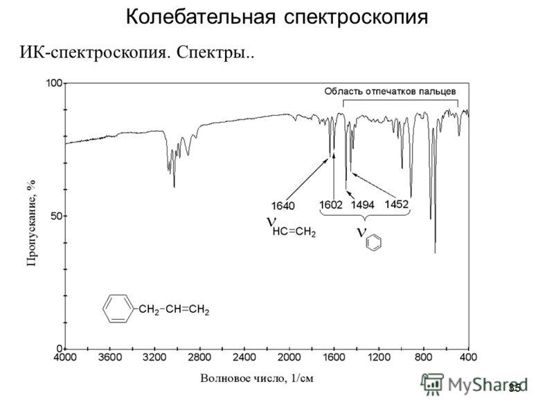 35 Колебательная спектроскопия ИК-спектроскопия. Спектры..