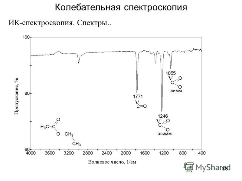 36 Колебательная спектроскопия ИК-спектроскопия. Спектры..