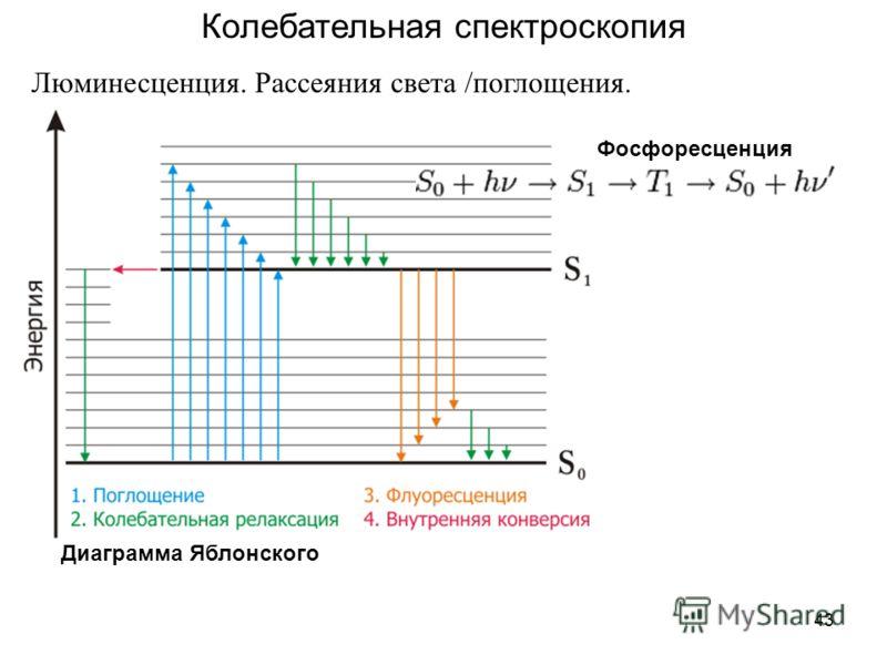 43 Колебательная спектроскопия Диаграмма Яблонского Люминесценция. Рассеяния света /поглощения. Фосфоресценция