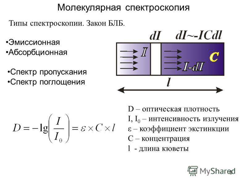 6 Молекулярная спектроскопия Типы спектроскопии. Закон БЛБ. Эмиссионная Абсорбционная Спектр пропускания Спектр поглощения D – оптическая плотность I, I 0 – интенсивность излучения ε – коэффициент экстинкции С – концентрация l - длина кюветы