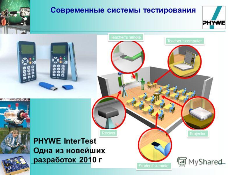 Teachers computer Projector Students remote Reciver Teachers remote Современные системы тестирования PHYWE InterTest Одна из новейших разработок 2010 г