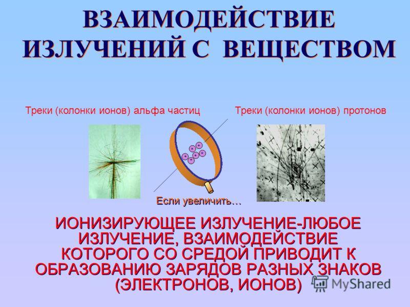 ВЗАИМОДЕЙСТВИЕ ИЗЛУЧЕНИЙ С ВЕЩЕСТВОМ ИОНИЗИРУЮЩЕЕ ИЗЛУЧЕНИЕ-ЛЮБОЕ ИЗЛУЧЕНИЕ, ВЗАИМОДЕЙСТВИЕ КОТОРОГО СО СРЕДОЙ ПРИВОДИТ К ОБРАЗОВАНИЮ ЗАРЯДОВ РАЗНЫХ ЗНАКОВ (ЭЛЕКТРОНОВ, ИОНОВ) Треки (колонки ионов) альфа частицТреки (колонки ионов) протонов Если увел