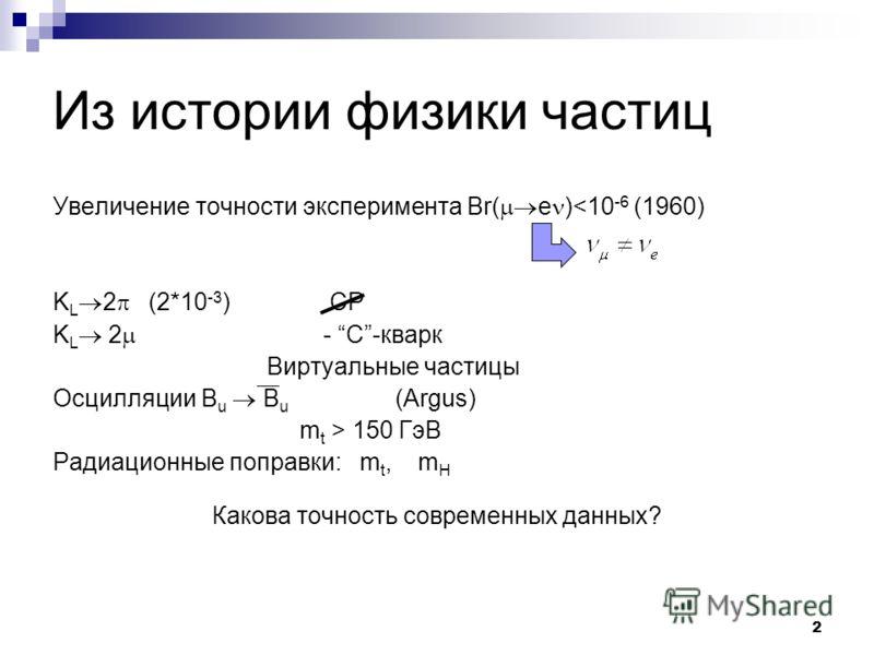 2 Из истории физики частиц Увеличение точности эксперимента Br( e ) 150 ГэВ Радиационные поправки: m t, m H Какова точность современных данных?