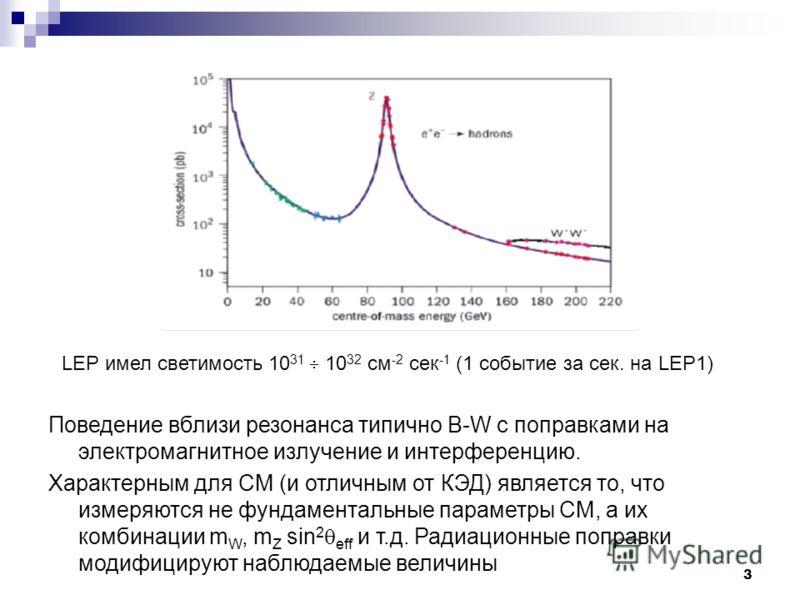 3 LEP имел светимость 10 31 10 32 см -2 сек -1 (1 событие за сек. на LEP1) Поведение вблизи резонанса типично B-W с поправками на электромагнитное излучение и интерференцию. Характерным для СМ (и отличным от КЭД) является то, что измеряются не фундам