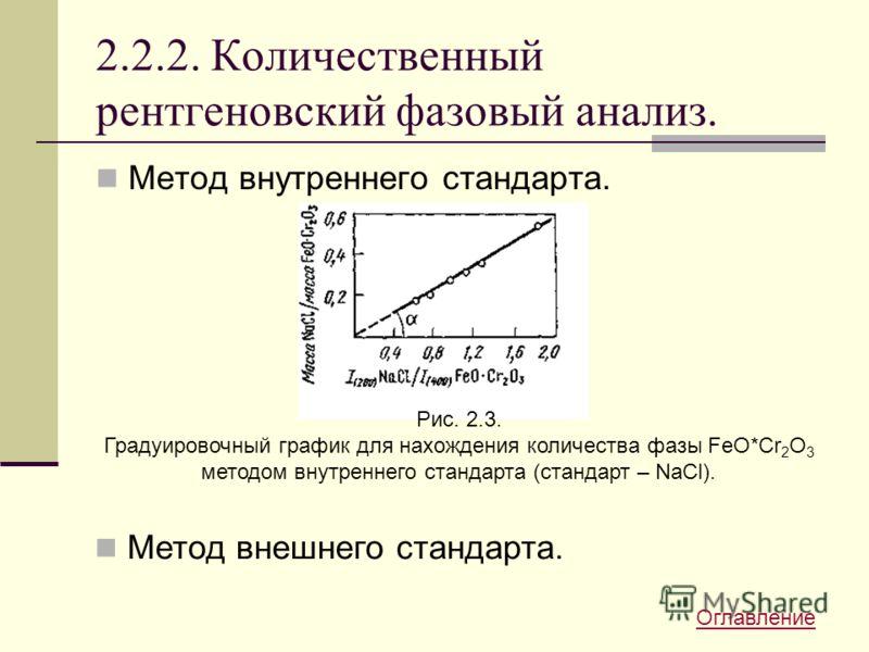 2.2.2. Количественный рентгеновский фазовый анализ. Метод внутреннего стандарта. Оглавление Рис. 2.3. Градуировочный график для нахождения количества фазы FeO*Cr 2 O 3 методом внутреннего стандарта (стандарт – NaCl). Метод внешнего стандарта.
