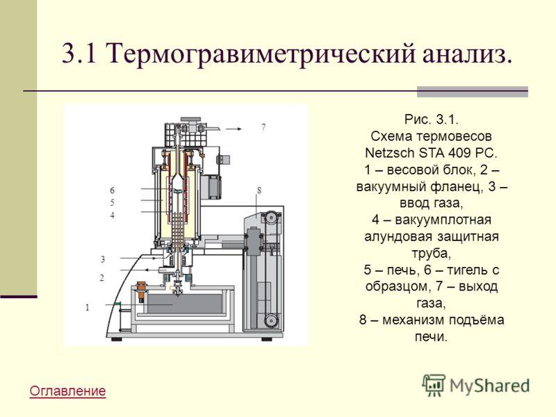 3.1 Термогравиметрический анализ. 1 2 3 4 5 6 7 8 Рис. 3.1. Схема термовесов Netzsch STA 409 PC. 1 – весовой блок, 2 – вакуумный фланец, 3 – ввод газа, 4 – вакуумплотная алундовая защитная труба, 5 – печь, 6 – тигель с образцом, 7 – выход газа, 8 – м