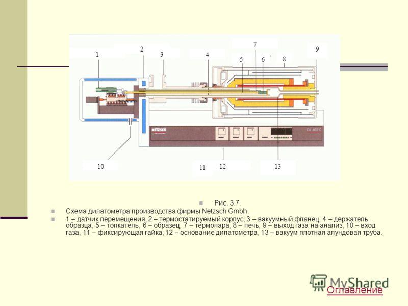 Рис. 3.7. Схема дилатометра производства фирмы Netzsch Gmbh. 1 – датчик перемещения, 2 – термостатируемый корпус, 3 – вакуумный фланец, 4 – держатель образца, 5 – толкатель, 6 – образец, 7 – термопара, 8 – печь, 9 – выход газа на анализ, 10 – вход га