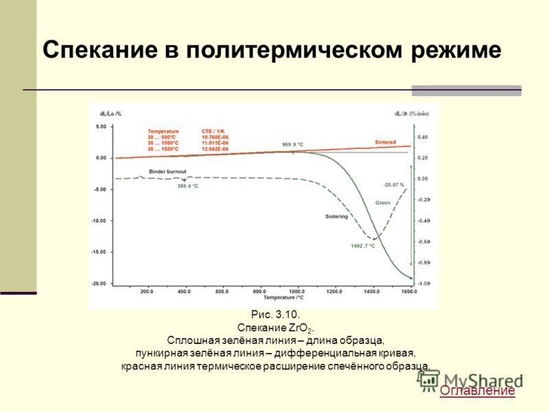 Рис. 3.10. Спекание ZrO 2. Сплошная зелёная линия – длина образца, пункирная зелёная линия – дифференциальная кривая, красная линия термическое расширение спечённого образца. Оглавление Cпекание в политермическом режиме