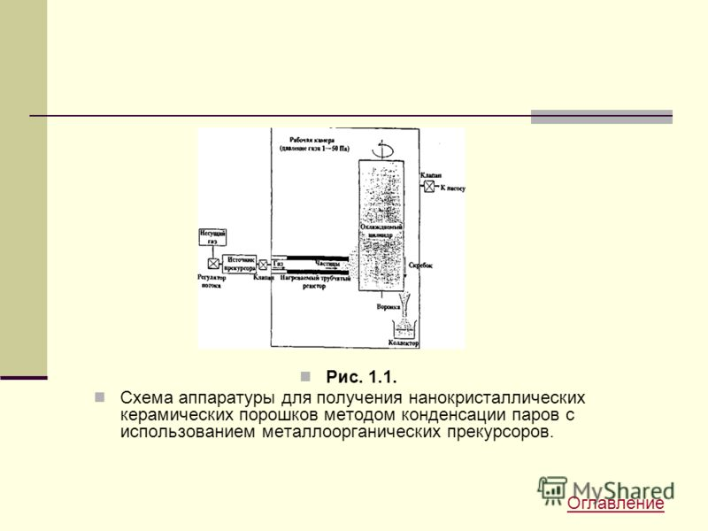 Рис. 1.1. Схема аппаратуры для получения нанокристаллических керамических порошков методом конденсации паров с использованием металлоорганических прекурсоров. Оглавление