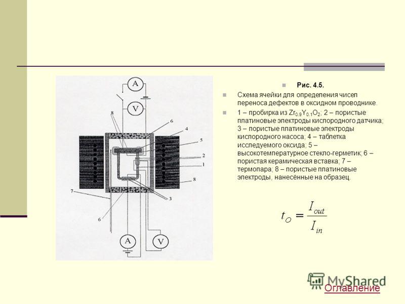Рис. 4.5. Схема ячейки для определения чисел переноса дефектов в оксидном проводнике. 1 – пробирка из Zr 0.9 Y 0.1 O 2 ; 2 – пористые платиновые электроды кислородного датчика; 3 – пористые платиновые электроды кислородного насоса; 4 – таблетка иссле