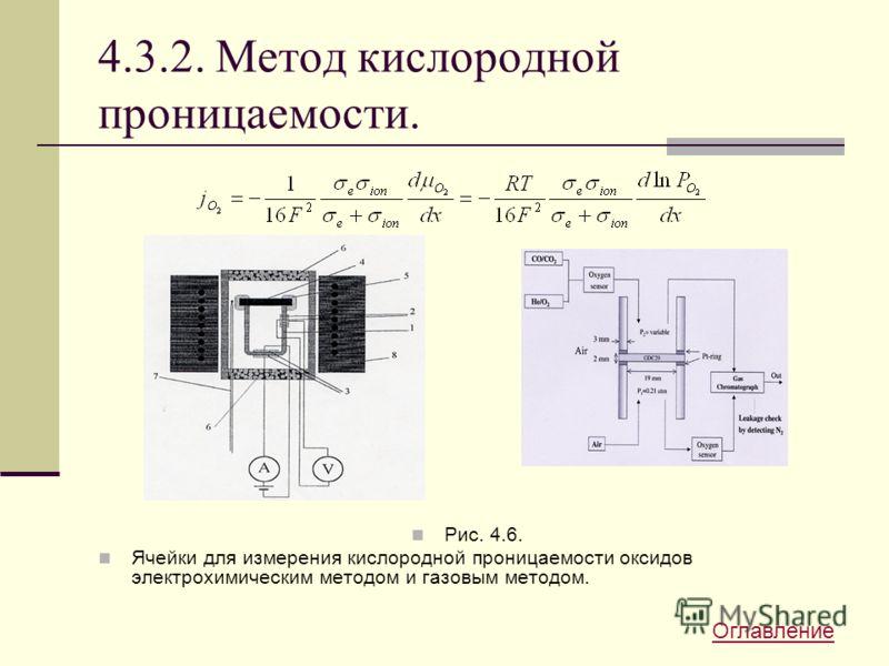 4.3.2. Метод кислородной проницаемости. Рис. 4.6. Ячейки для измерения кислородной проницаемости оксидов электрохимическим методом и газовым методом. Оглавление