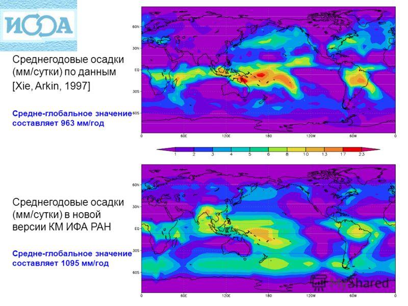 Среднегодовые осадки (мм/сутки) по данным [Xie, Arkin, 1997] Среднегодовые осадки (мм/сутки) в новой версии КМ ИФА РАН Средне-глобальное значение составляет 963 мм/год Средне-глобальное значение составляет 1095 мм/год