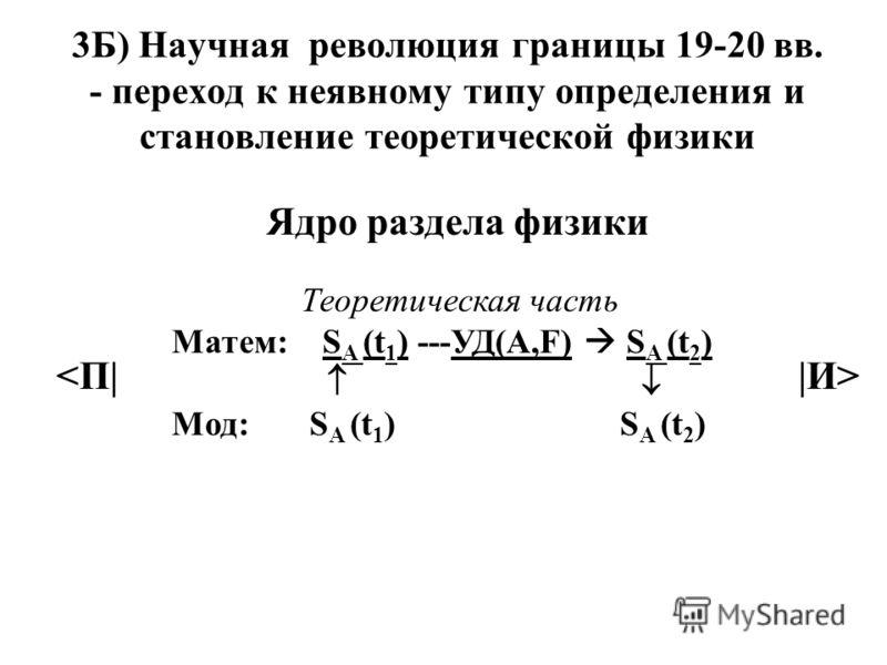 3Б) Научная революция границы 19-20 вв. - переход к неявному типу определения и становление теоретической физики Ядро раздела физики Теоретическая часть Матем: S A (t 1 ) ---УД(A,F) S A (t 2 ) Мод: S A (t 1 ) S A (t 2 )