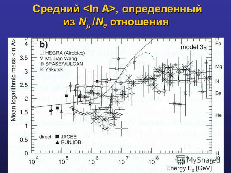 Средний, определенный из N /N e отношения Средний, определенный из N /N e отношения