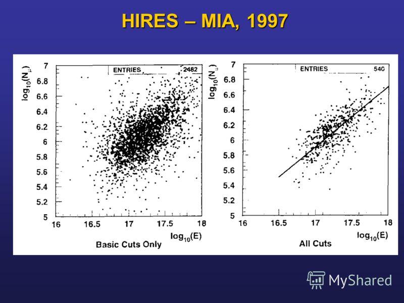 HIRES – MIA, 1997