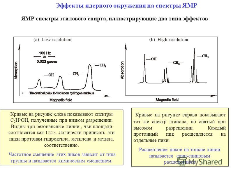 11 Эффекты ядерного окружения на спектры ЯМР Кривые на рисунке слева показывают спектры C 2 H 5 OH, полученные при низком разрешении. Видны три резонансные линии, чьи площади соотносятся как 1:2:3. Логически приписать эти пики протонам гидроксила, ме